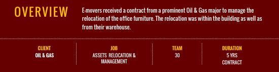 Asset Relocation